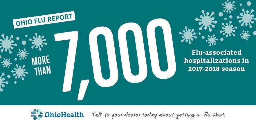 Flu Statistics from Ohio Health Blog
